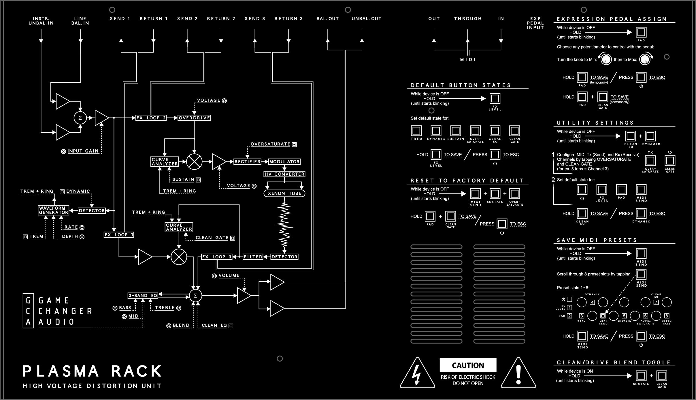 Plasma Rack ⋆ Gamechanger Audio